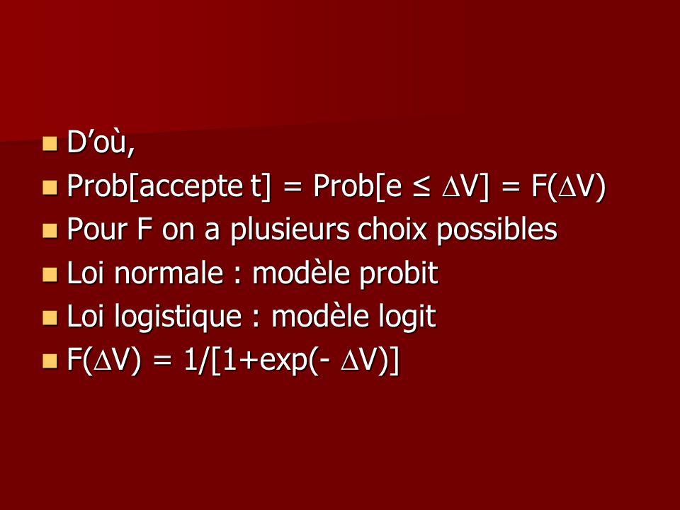 D'où, Prob[accepte t] = Prob[e ≤ DV] = F(DV) Pour F on a plusieurs choix possibles. Loi normale : modèle probit.